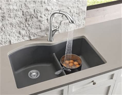 Elkay Kitchen Faucets by Composite Kitchen Sinks