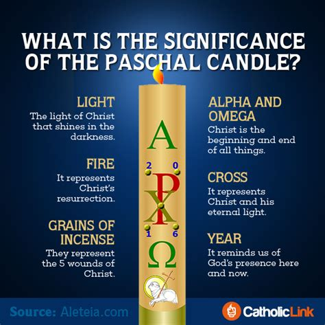 what is significance of easter the meaning of the symbols of the paschal candle