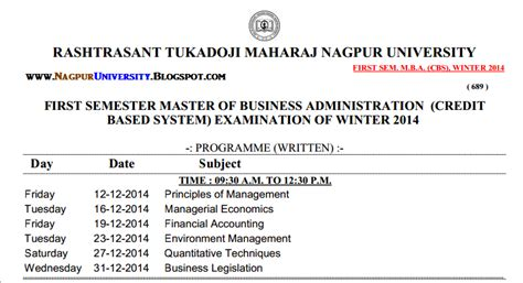 Business Environment Notes For Mba 1st Sem by Rtmnu Sem Mba Cbs Time Table Winter 2014