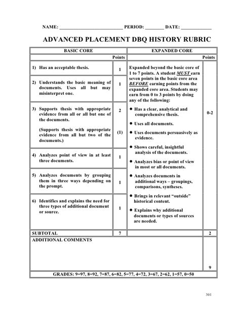 Ap World History Comparison Essay Rubric by Ap Dbq Rubric