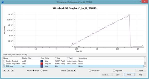 wireshark tutorial bandwidth wire shark timing diagram 25 wiring diagram images