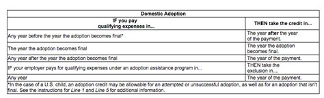 www irs govov what can you do when your adoption agency goes bankrupt
