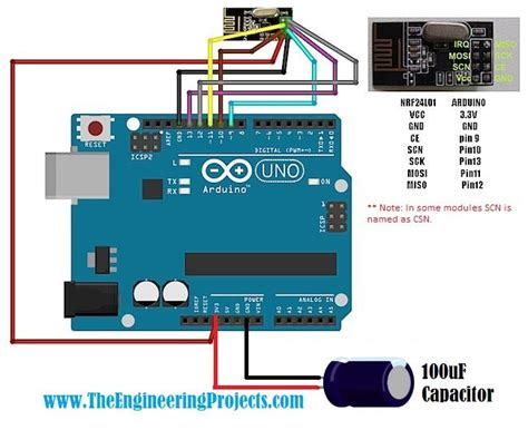 arduino code nrf24l01 nrf24l01 with arduino response timed out the