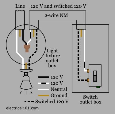 wiring 101 light switch 120v electrical switch light wiring diagrams fuse box