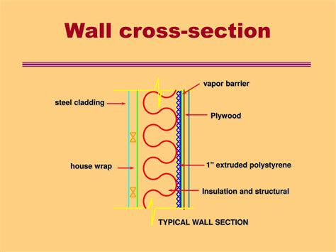 wall cross section ppt potato storage ventilation and humidification