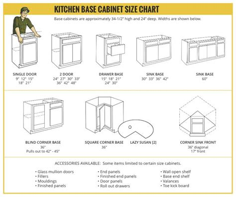 Kitchen Cabinet Door Dimensions by Kitchen Base Cabinet Size Chart Builders Surplus
