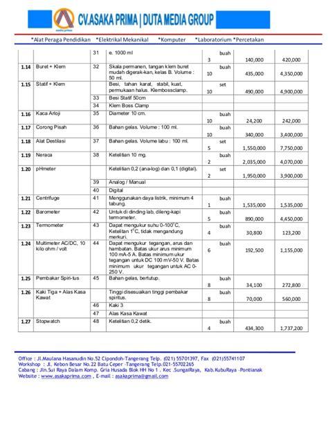 Corong Pisah 500ml Pyrex alat peraga sma dak 2014 www asakaprima