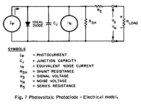diode equation shunt 28 images green power generation ppt patent wo2003030355a2 linearizer