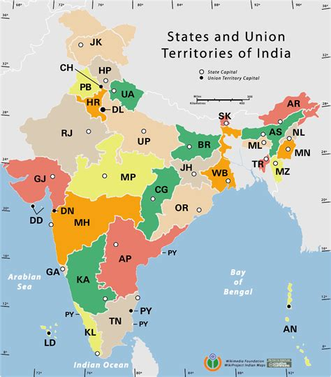 indian states indian states iso codes