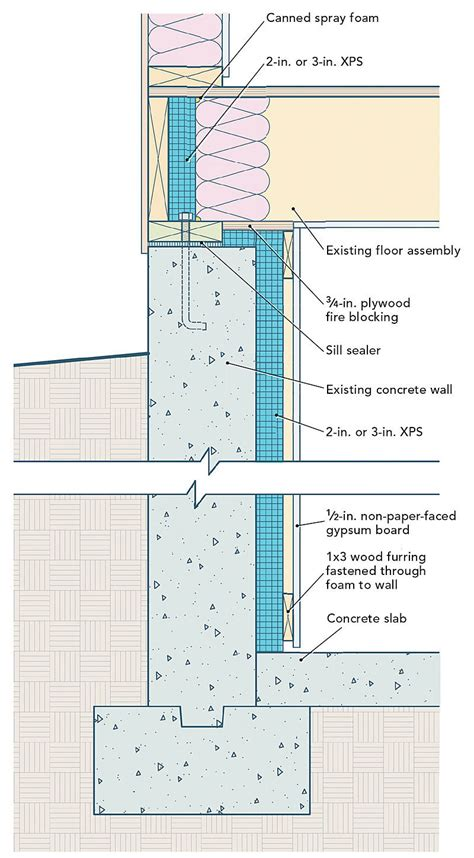 insulation on basement walls adding insulation to basement walls homebuilding