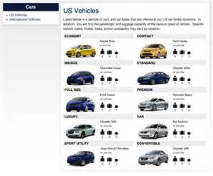 Car Rental Sizes Avis Top 966 Complaints And Reviews About Payless Car Rental