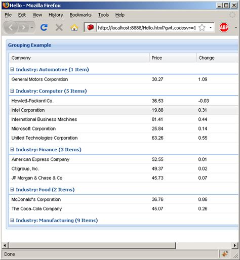 grid layout gwt using groupingview to display grouped grid data ext gwt
