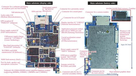 iphone hardware layout iphone 3g pcb board components layouts and labels mobile