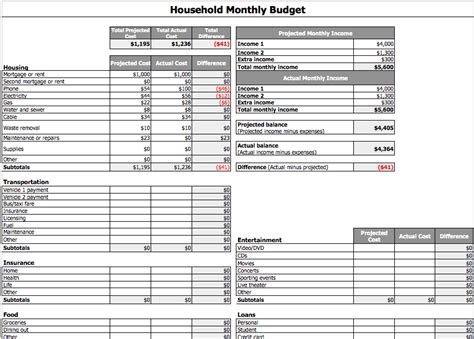 list of household expenses template household monthly budget template free iwork templates
