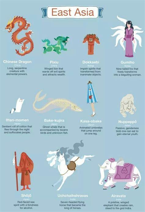 Mythical Creatures Of Asia east asia mythological creatures random