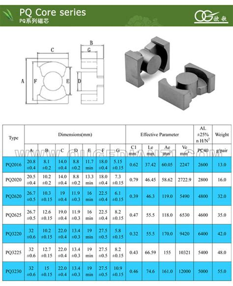 gapped ferrite inductor design gapped ferrite inductor 28 images gapping machining assembly services mh w international
