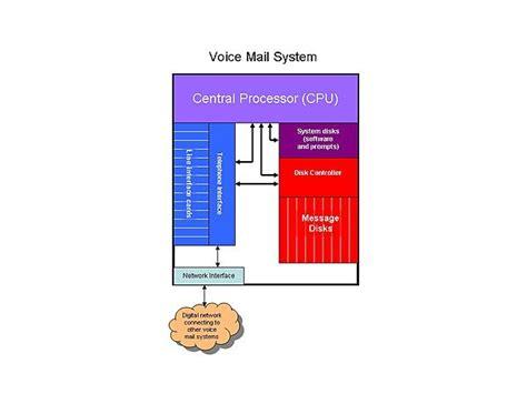 New Cingular Wireless Lookup New Cingular Wireless Pcs Wiki