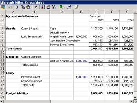 Balance Spreadsheet by Pin Balance Sheet Spreadsheet Templates On