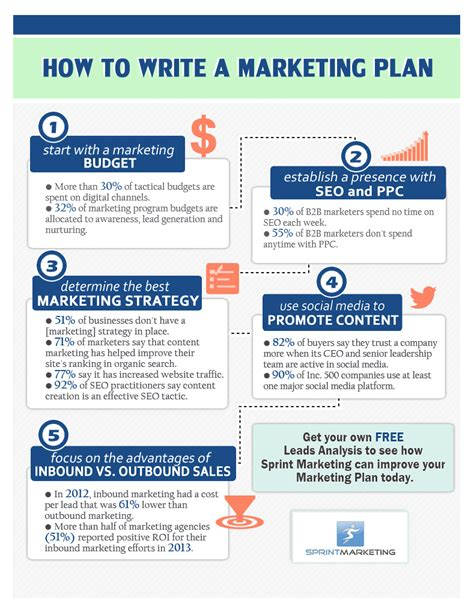 how to create a marketing plan 8 steps overview how to write a marketing plan sprint marketing