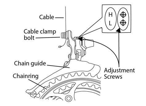 derailleur diagram owner s manual montague bikes