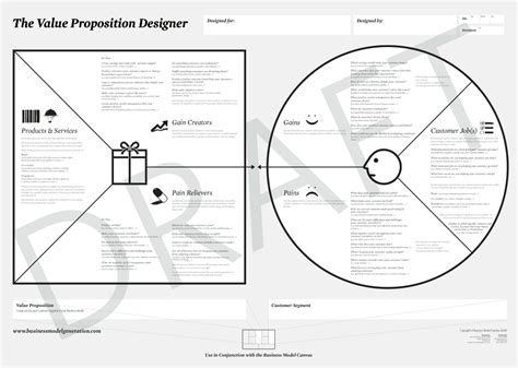 value proposition canvas template best photos of business value proposition value