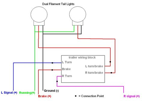 trailer wiring diagram html autos post