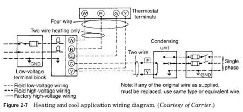 heating cooling application