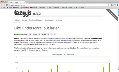 javascript date format underscore top 10 most popular javascript libraries for developers