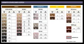 chromatics color chart redken chromatics hair color 2 oz choose your color