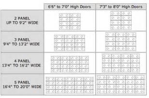 Overhead Garage Door Dimensions Garage Doors Garage Door Maintenance Installation Service