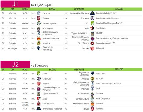 Calendario Liga Mx 2014 Tigres Liga Mx Calendario Clausura 2016 Futbol Total Liga Mx