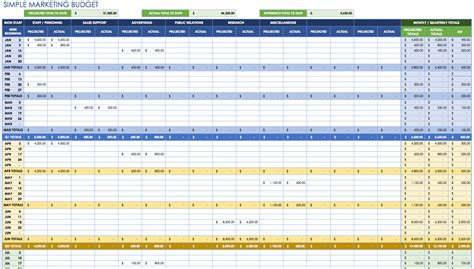 Product Comparison Chart Excel Template Natural Buff Dog Product Comparison Template Excel