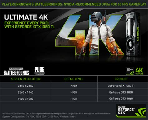 pubg system requirements system requirements playerunknown s battlegrounds wiki
