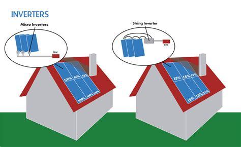 inverter selection intermountain wind solar