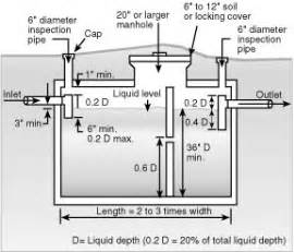 design criteria for septic tank septic tank design criteria
