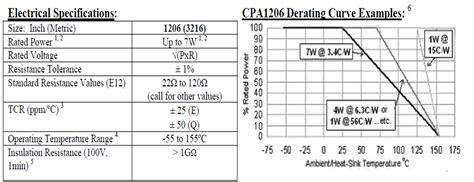 thermal resistance of 1206 resistor thin 1206 1 watt rf power resistor