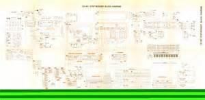 yamaha wiring diagram yamaha ignition diagram wiring