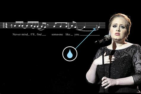 adele someone like you wikipedia tywkiwdbi quot tai wiki widbee quot quot appoggiatura quot explained