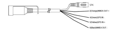 garmin gpsmap 182c lowrance lvr 880 hookups and wiring