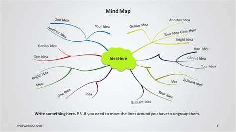mind mapping template mind map template related keywords mind map template