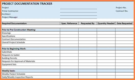 construction daily progress report template 7 weekly construction progress report template progress