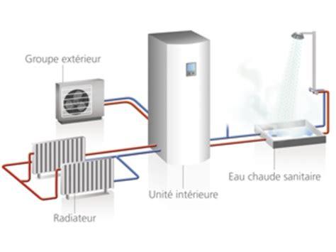 Pompa Air Mini Hitachi pompe a chaleur air eau hitachi energie renouvelable et