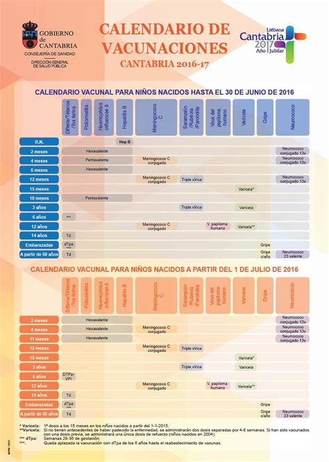 calendario tributario persona natural ao 2016 consejer 237 a de sanidad de cantabria calendario de vacunaci 243 n