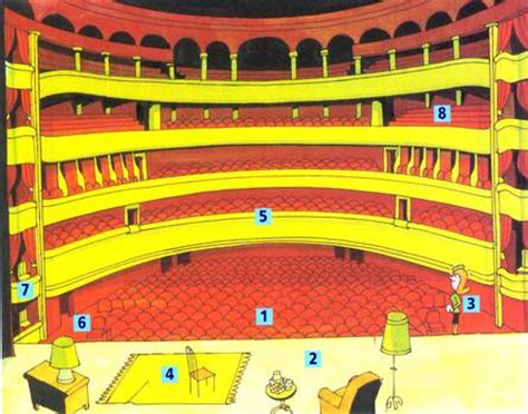 Theatre Baignoire le th 233 226 tre au xviii 176 on emaze