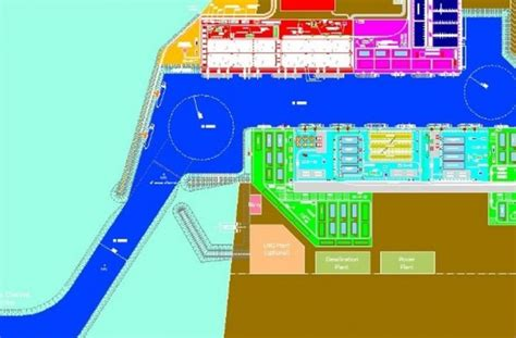 layout design for greenfield port filyos pre feasibility study greenfield port