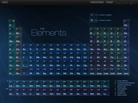 tavola periodica hd periodic table wallpapers wallpaper cave