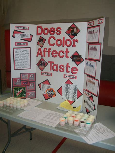 how do colors affect purchases amgrade 16 best images about science fair on pinterest