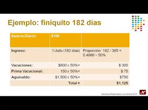 calculo finiquitocom calcular finiquito por despido la n 243 mina 191 qu 233 es el finiquito youtube