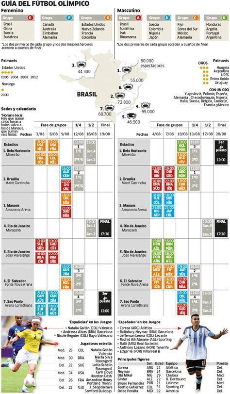 Calendario Futbol Espanol Juegos Ol 237 Mpicos Calendario Y Gu 237 A F 250 Tbol Ol 237 Mpico