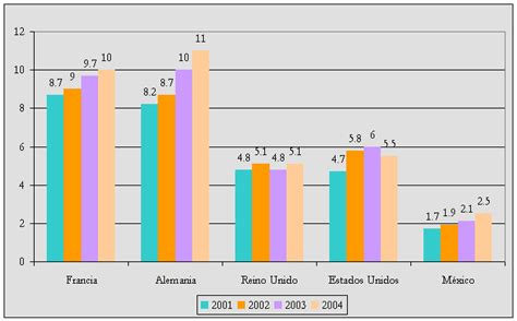 estadisticas desempleo en mexico sociologia indices de desempleo